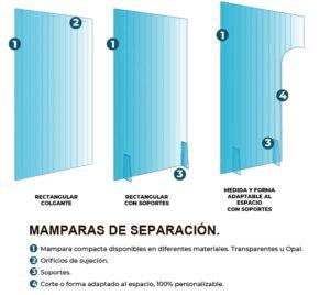 Mampara protección anticontagio de separación