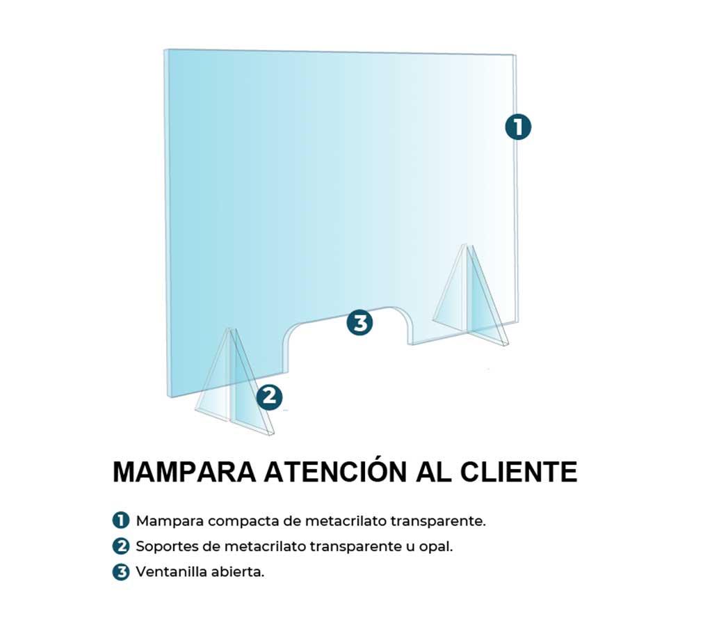 Mampara protección anticontagio de Atención al Cliente